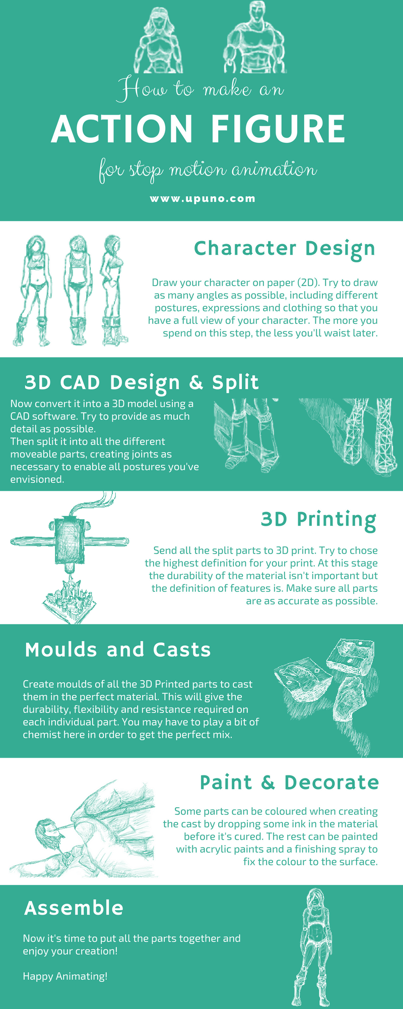 How to make an action figure for stop motion animation | Infographic