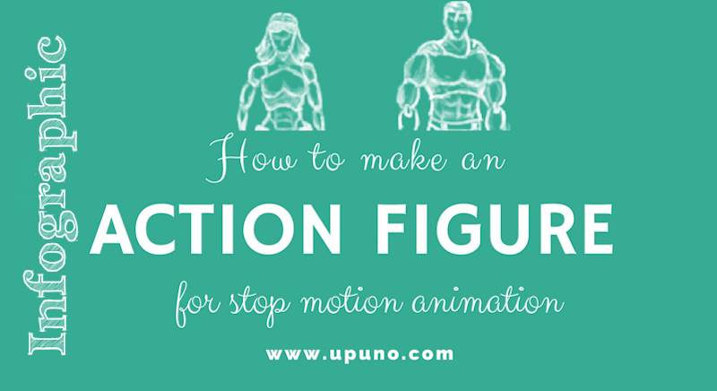 How to make an action figure for stop motion animation (infographic)