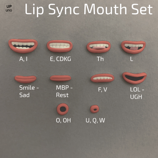 Akira 101 Lip Sync Mouth Set painted