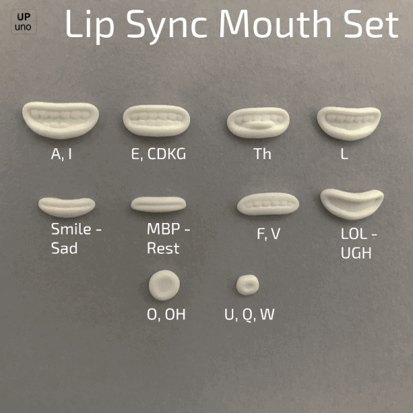 Akira 101 Lip Sync Mouth Set