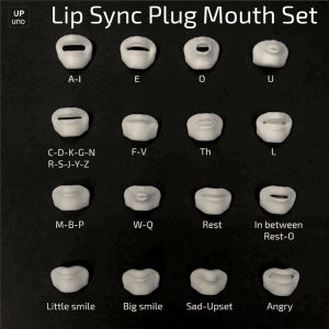 Akira 101 Lip Sync Plug Mouth Set